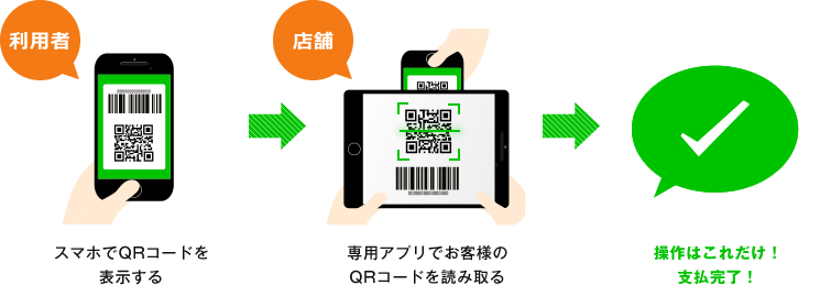WeChat Pay利用イメージ